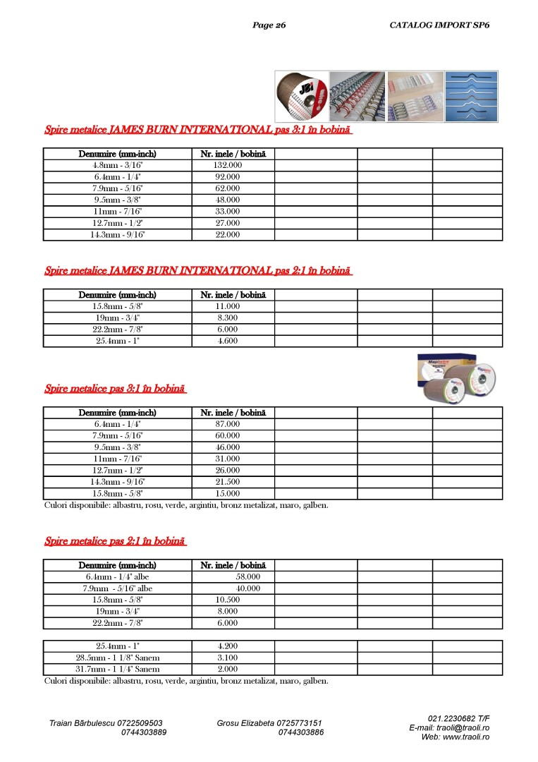 CATALOG_IMPORT_SP6 fara preturi-page-026