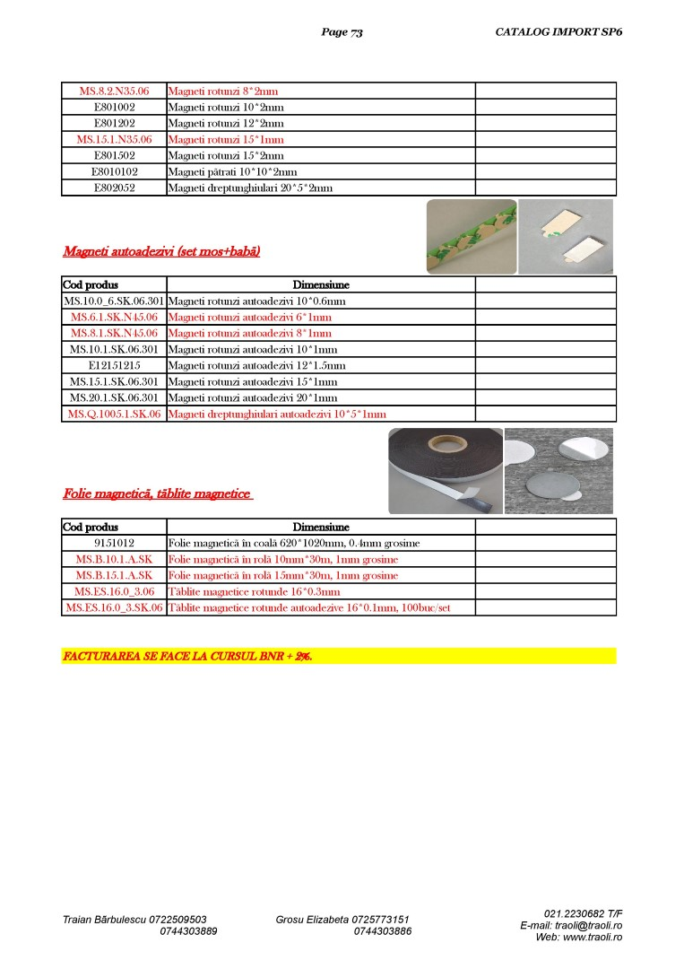 CATALOG_IMPORT_SP6 fara preturi-page-073
